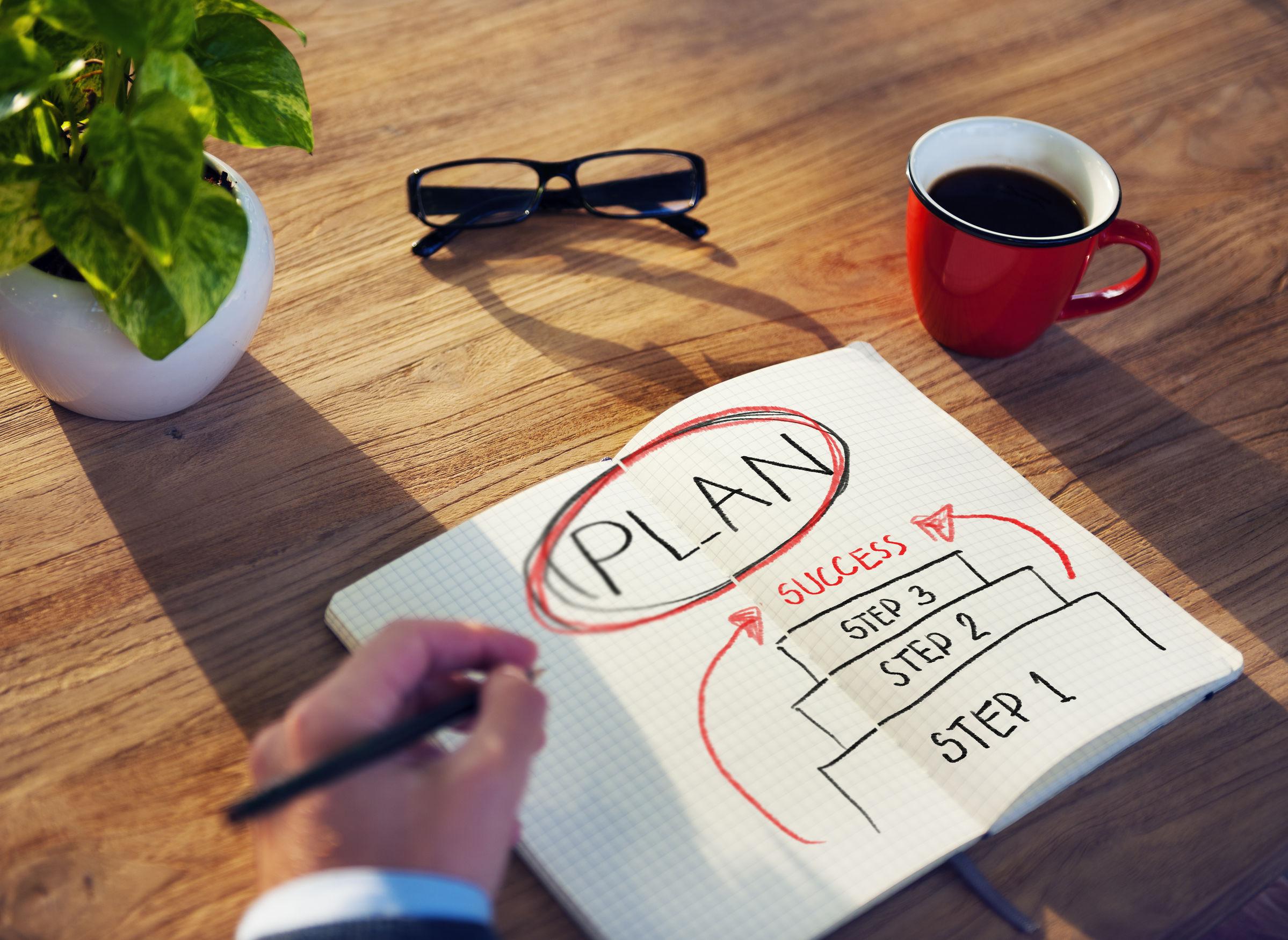 Write a Winning 1-Page Business Plan
