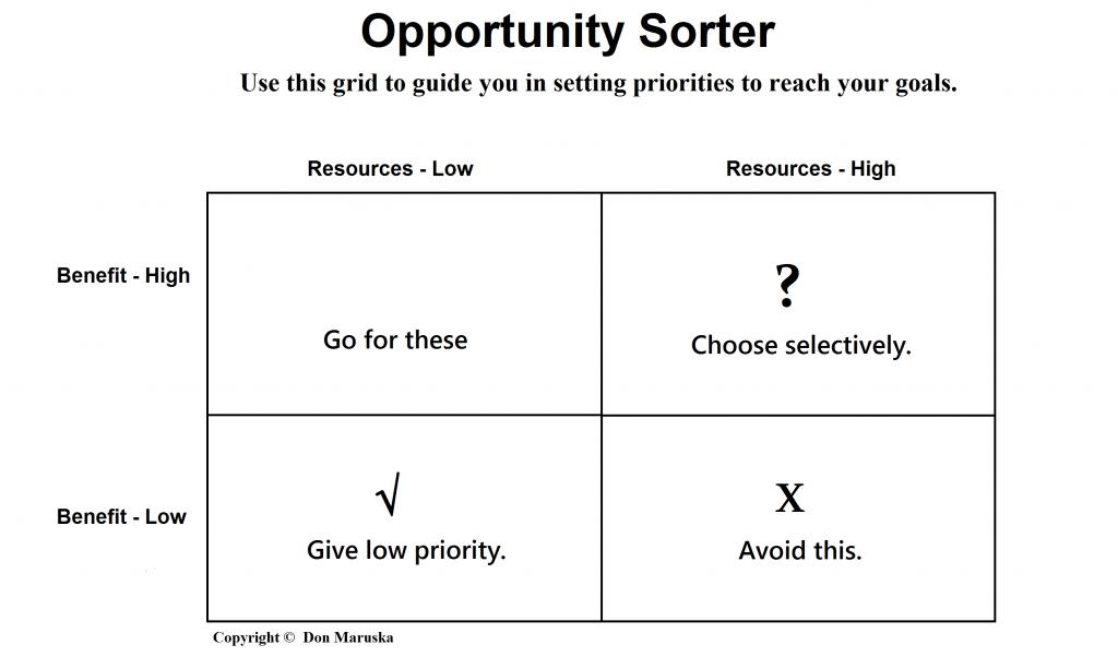 opportunity-sorter